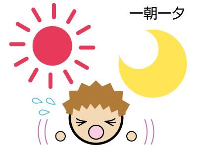 一朝一夕(いっちょういっせき)