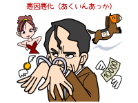 悪因悪化(あくいんあっか)