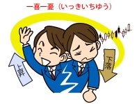一喜一憂(いっきいちゆう)