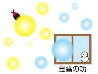 蛍雪の功(けいせつのこう)