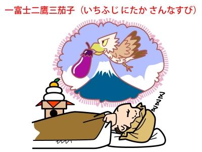 一富士二鷹三茄子(いちふじにたかさんなすび)